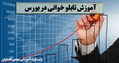 ویدئو آموزش تابلو خوانی در بورس تهران