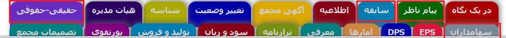 اطلاعات موجود در تب های بالایی در صفحه نماد هر شرکت